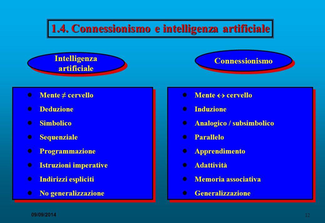 12 09/09/2014 1.4. Connessionismo e intelligenza artificiale Intelligenza artificiale Intelligenza artificiale Connessionismo Mente ≠ cervello Deduzio