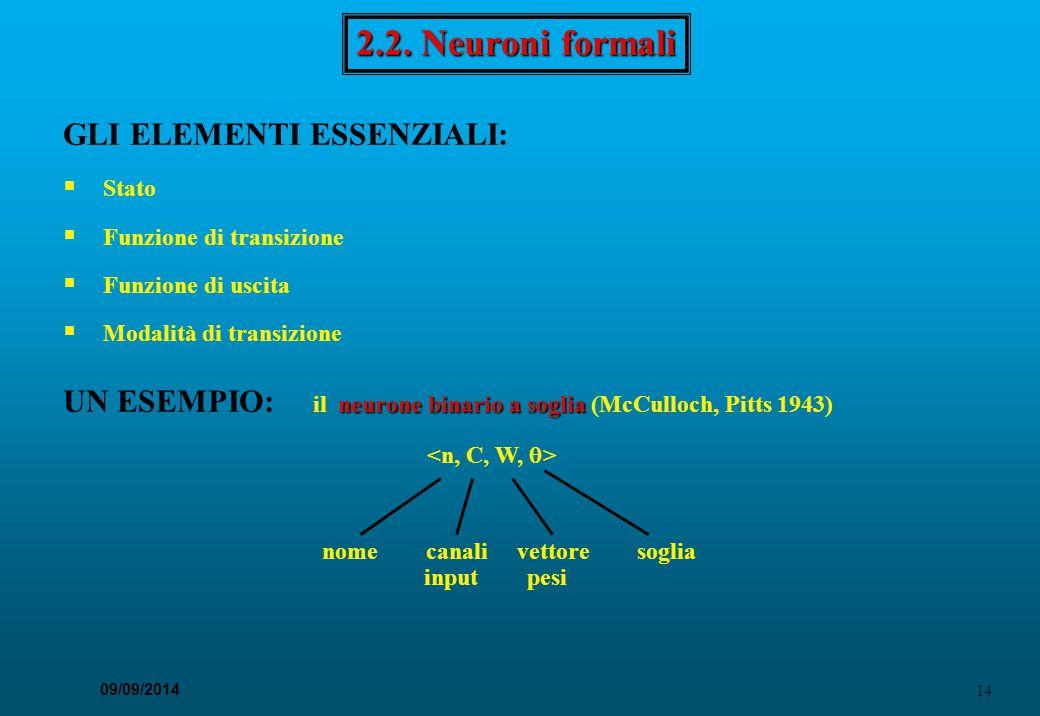 14 09/09/2014 2.2. Neuroni formali GLI ELEMENTI ESSENZIALI:  Stato  Funzione di transizione  Funzione di uscita  Modalità di transizione neurone b