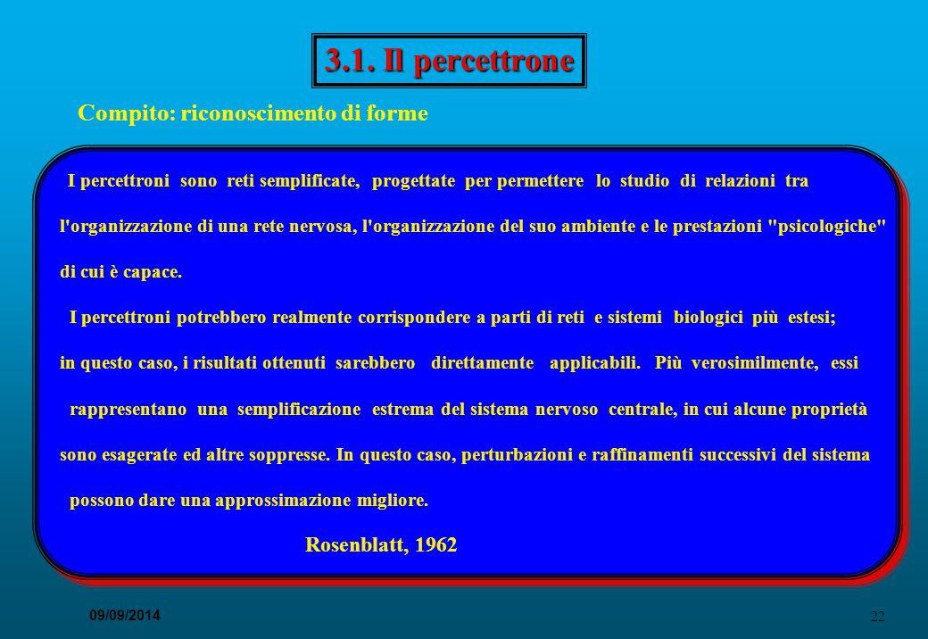 22 09/09/2014 3.1. Il percettrone Compito: riconoscimento di forme I percettroni sono reti semplificate, progettate per permettere lo studio di relazi