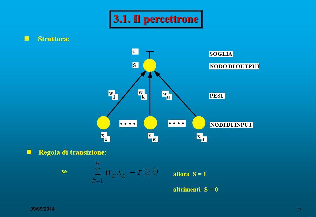 23 09/09/2014 3.1. Il percettrone Regola di transizione: se Struttura: w 1 n x  S NODI DI INPUT NODO DI OUTPUT PESI SOGLIA w k w n k x 1 x allora S =