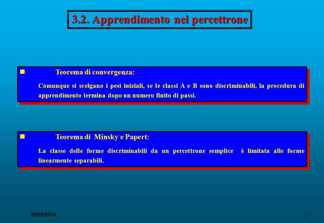 25 09/09/2014 3.2. Apprendimento nel percettrone  Teorema di convergenza: Comunque si scelgano i pesi iniziali, se le classi A e B sono discriminab