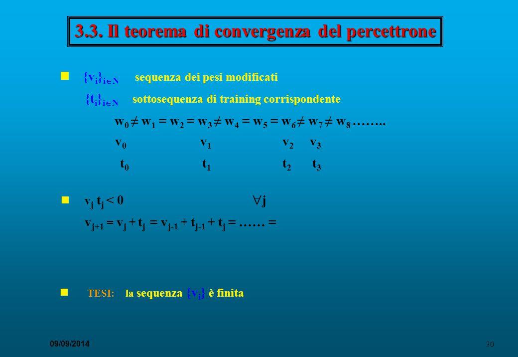 30 09/09/2014 3.3. Il teorema di convergenza del percettrone {v i } i  N sequenza dei pesi modificati {t i } i  N sottosequenza di training corrispo