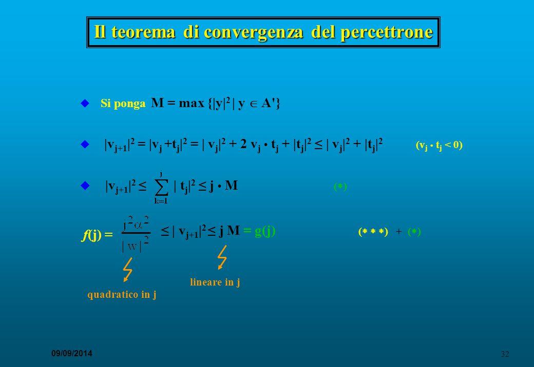 32 09/09/2014 Il teorema di convergenza del percettrone u Si ponga M = max {|y| 2 | y  A'} u |v j+1 | 2 = |v j +t j | 2 = | v j | 2 + 2 v j t j + |t