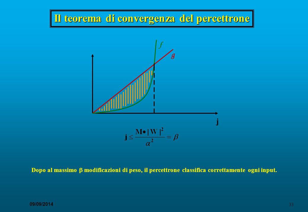 33 09/09/2014 Il teorema di convergenza del percettrone f g j Dopo al massimo  modificazioni di peso, il percettrone classifica correttamente ogni in
