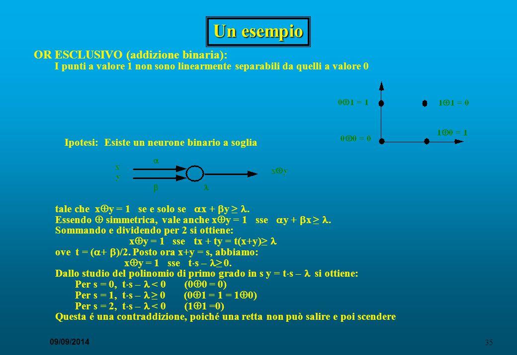 35 09/09/2014 Un esempio OR ESCLUSIVO (addizione binaria): I punti a valore 1 non sono linearmente separabili da quelli a valore 0 Ipotesi: Esiste un