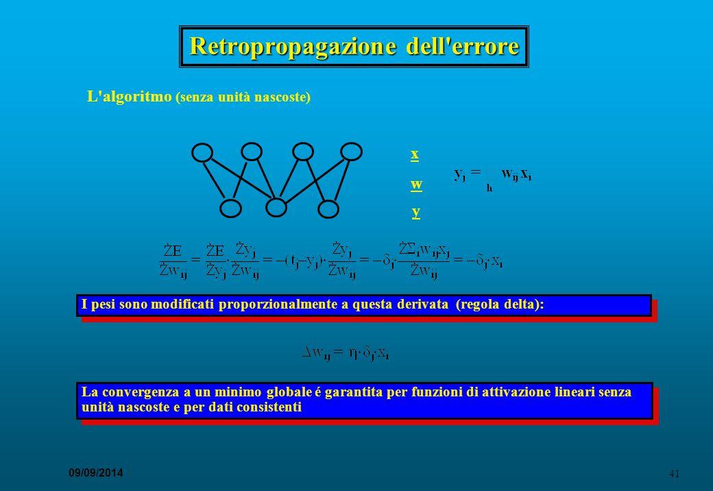 41 09/09/2014 Retropropagazione dell'errore L'algoritmo (senza unità nascoste) I pesi sono modificati proporzionalmente a questa derivata (regola delt