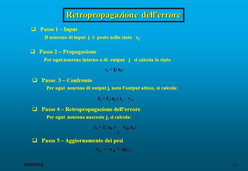 44 09/09/2014 Retropropagazione dell'errore  Passo 1 – Input Il neurone di input j é posto nello stato x j  Passo 3 – Confronto Per ogni neurone di