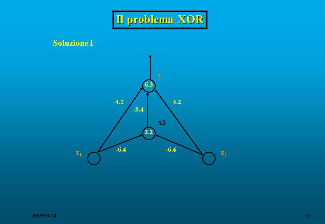 50 09/09/2014 Il problema XOR Soluzione 1 y x2x2 x1x1 x3 2.2 -6.4 -4.2 -9.4 -4.2 6.3