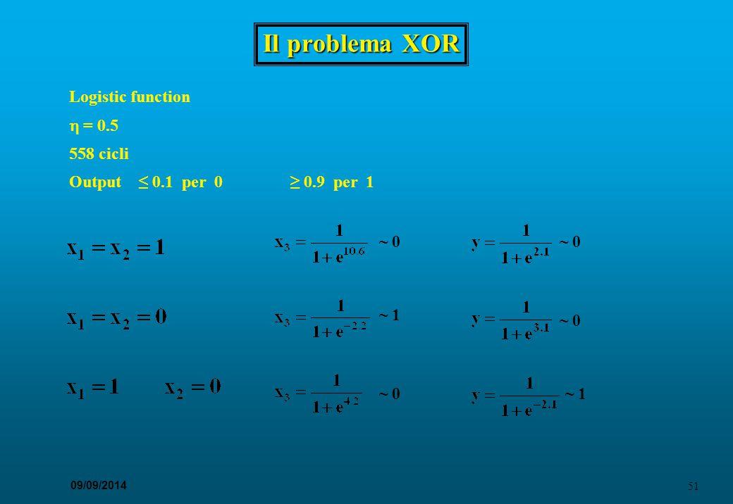 51 09/09/2014 Il problema XOR Logistic function  = 0.5 558 cicli Output ≤ 0.1 per 0 ≥ 0.9 per 1 ~ 0 ~ 1 ~ 0 ~ 1