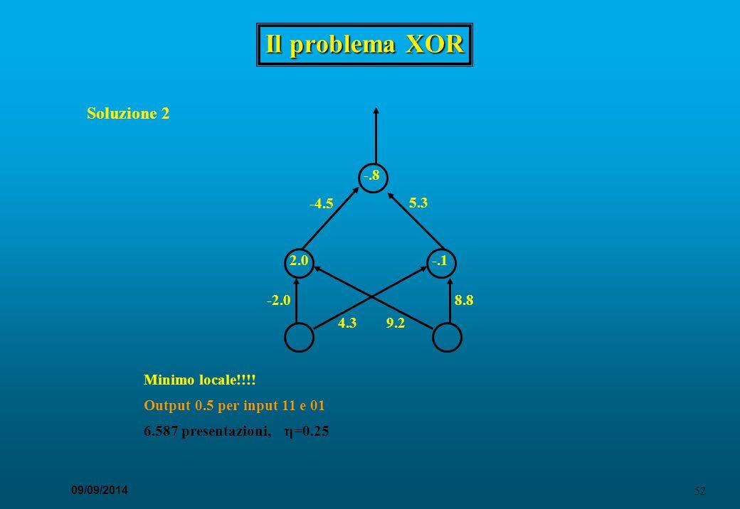 52 09/09/2014 Il problema XOR Soluzione 2 Minimo locale!!!! Output 0.5 per input 11 e 01 6.587 presentazioni,  =0.25 -.8 -.1 2.0 5.3 -4.5 -2.0 4.3 9.