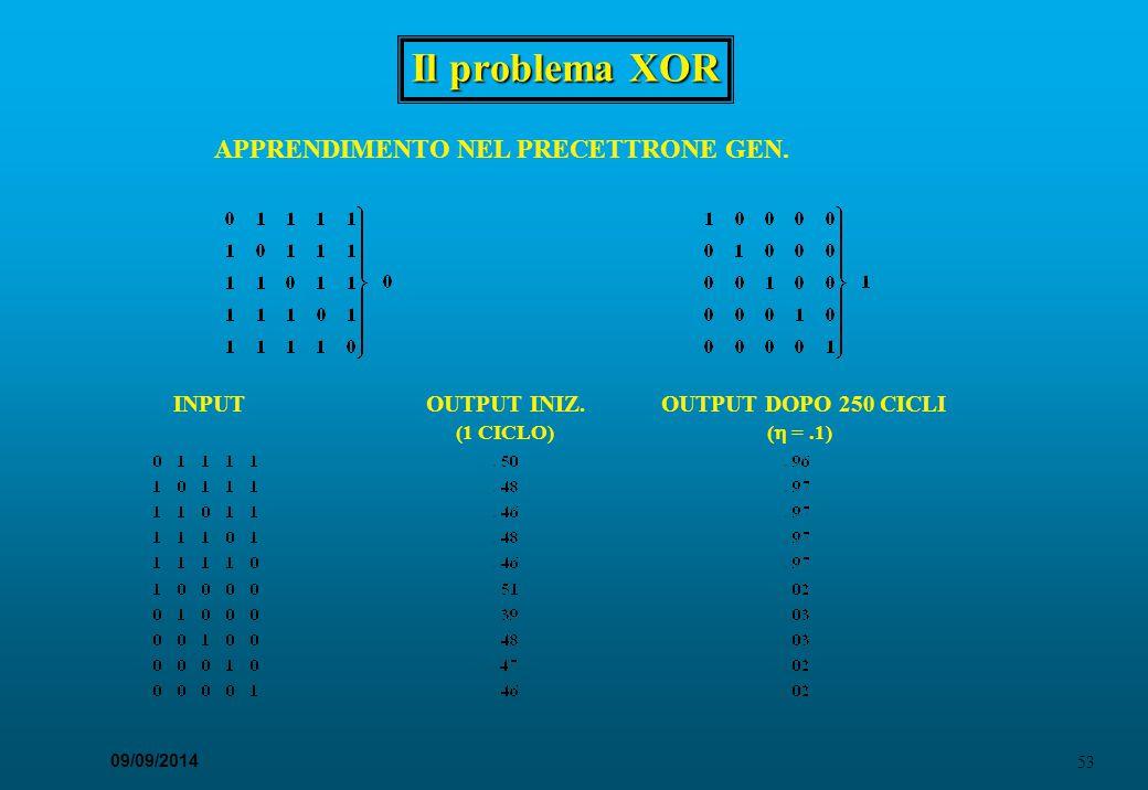 53 09/09/2014 Il problema XOR APPRENDIMENTO NEL PRECETTRONE GEN. INPUT OUTPUT INIZ. OUTPUT DOPO 250 CICLI (1 CICLO) (  =.1)