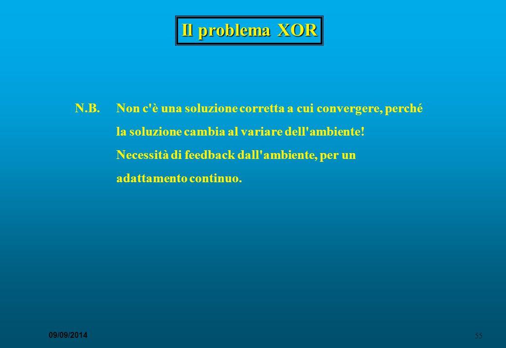 55 09/09/2014 Il problema XOR N.B.Non c'è una soluzione corretta a cui convergere, perché la soluzione cambia al variare dell'ambiente! Necessità di f
