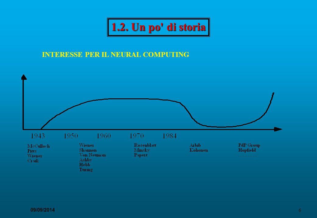 6 09/09/2014 1.2. Un po' di storia INTERESSE PER IL NEURAL COMPUTING