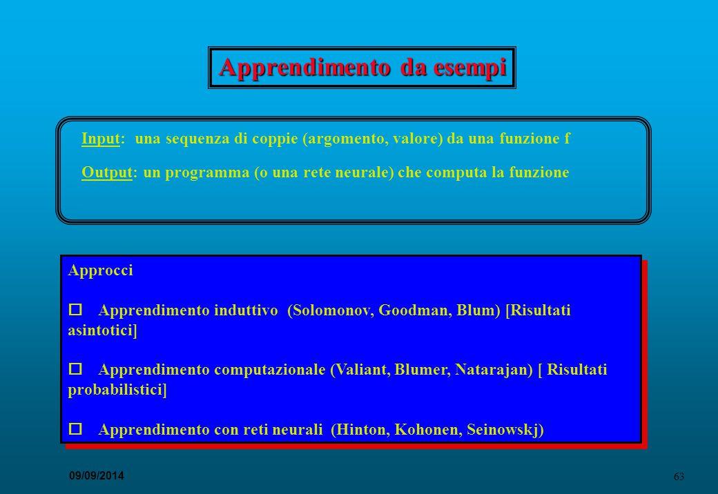 63 09/09/2014 Apprendimento da esempi Input: una sequenza di coppie (argomento, valore) da una funzione f Output: un programma (o una rete neurale) ch