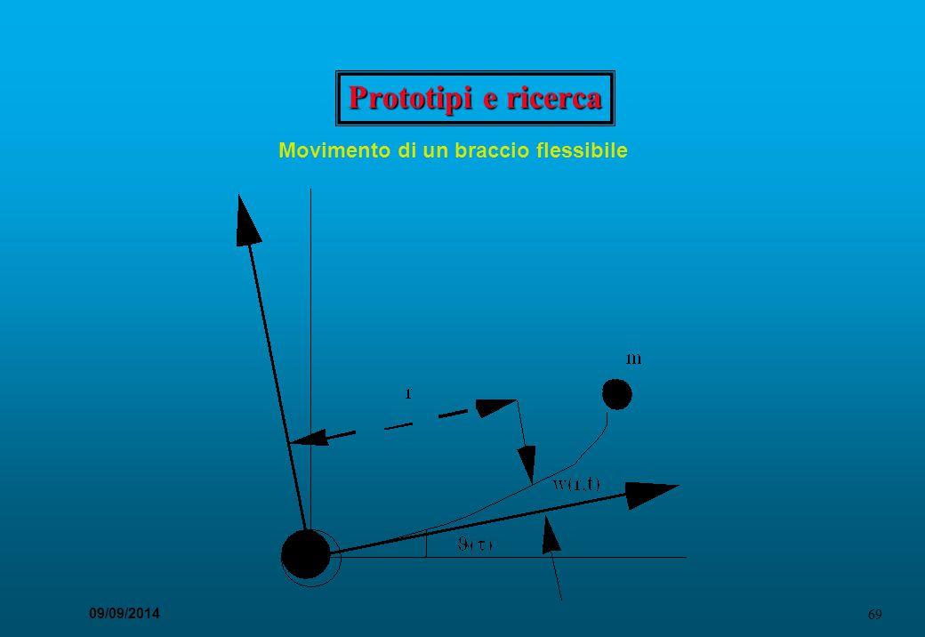 69 09/09/2014 Prototipi e ricerca Movimento di un braccio flessibile