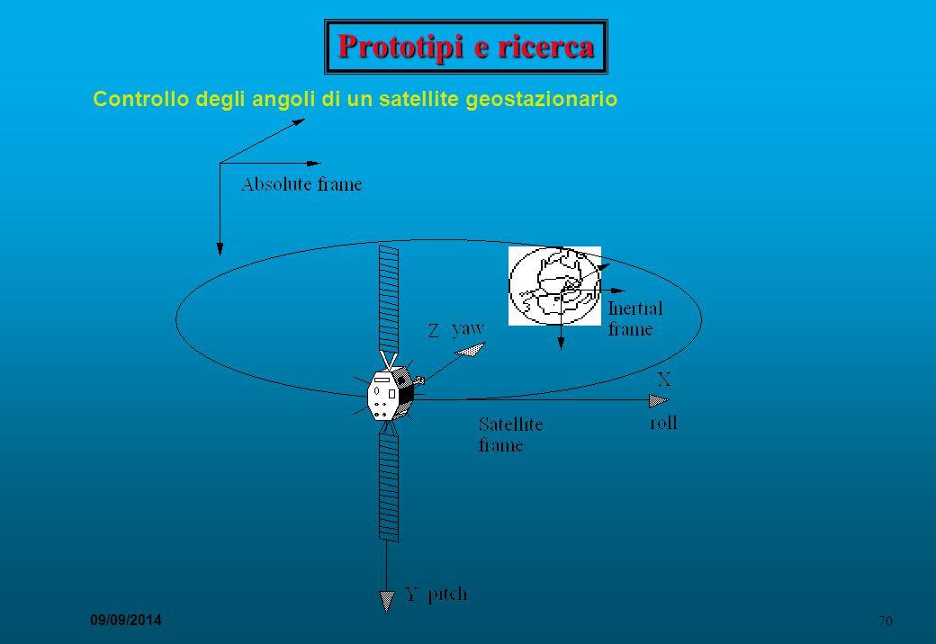 70 09/09/2014 Prototipi e ricerca Controllo degli angoli di un satellite geostazionario