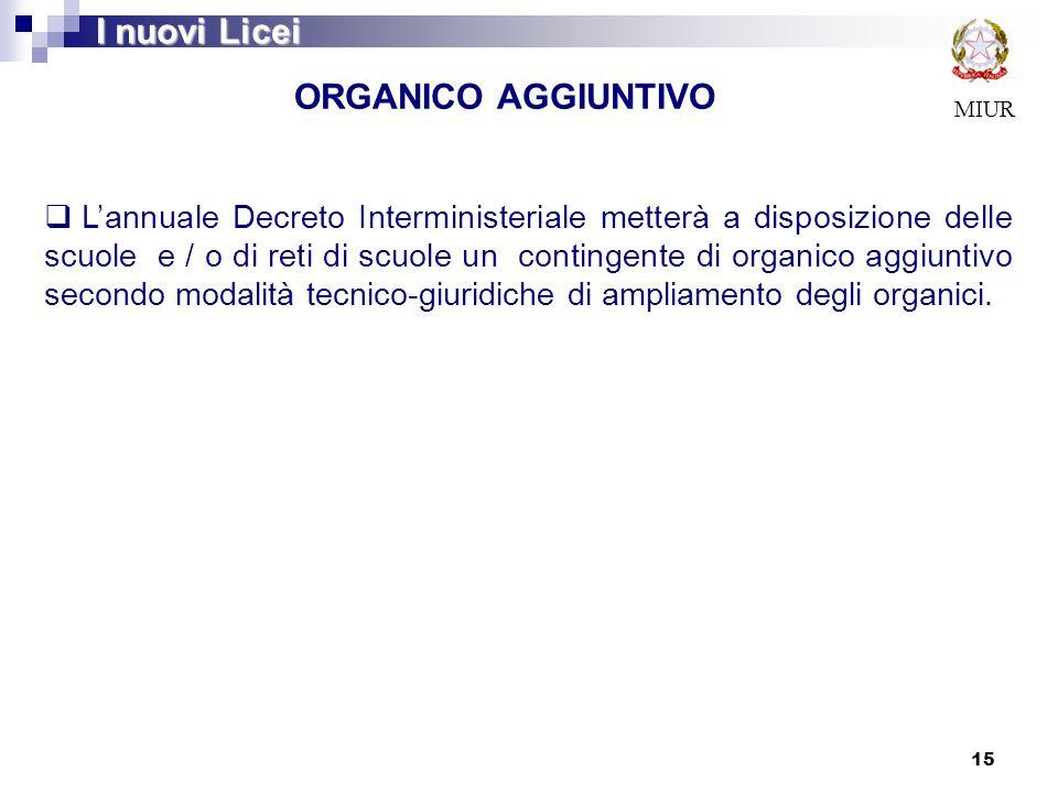 15 ORGANICO AGGIUNTIVO  L'annuale Decreto Interministeriale metterà a disposizione delle scuole e / o di reti di scuole un contingente di organico ag