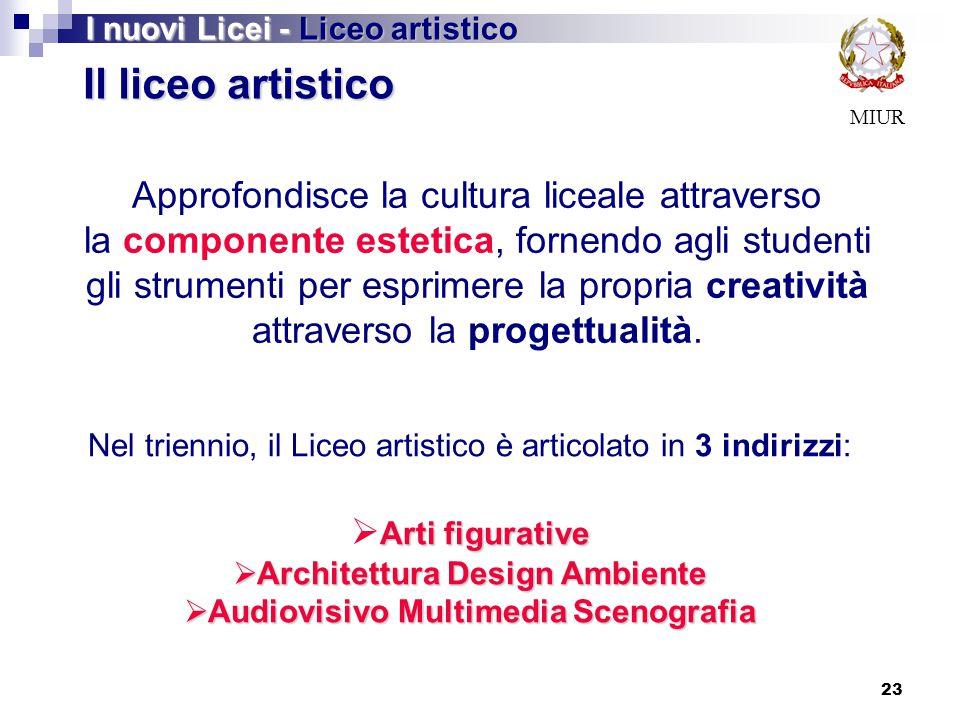 Il liceo artistico Nel triennio, il Liceo artistico è articolato in 3 indirizzi: Arti figurative  Arti figurative  Architettura Design Ambiente  Au