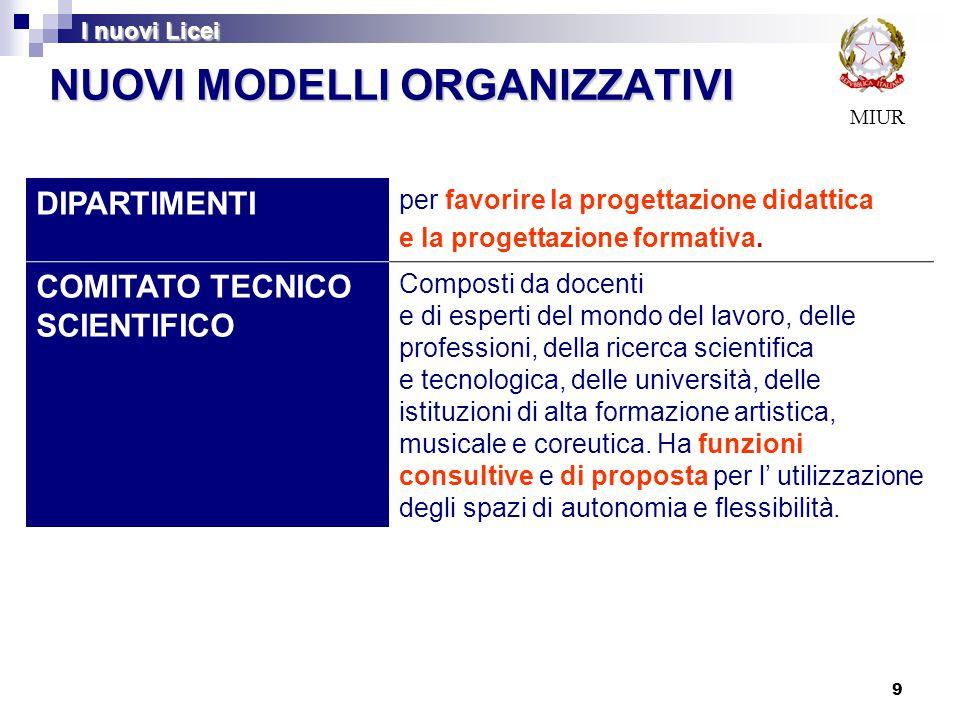 9 NUOVI MODELLI ORGANIZZATIVI MIUR DIPARTIMENTI per favorire la progettazione didattica e la progettazione formativa. COMITATO TECNICO SCIENTIFICO Com