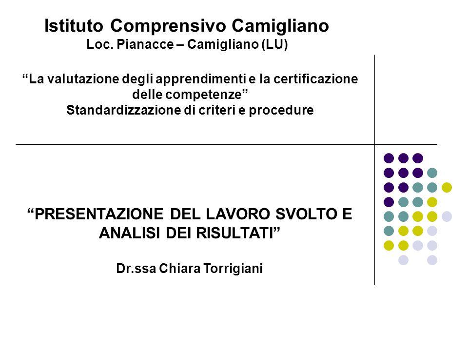 Istituto Comprensivo Camigliano Loc.