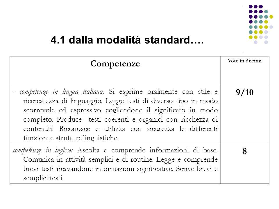 Competenze Voto in decimi - competenze in lingua italiana: Si esprime oralmente con stile e ricercatezza di linguaggio.