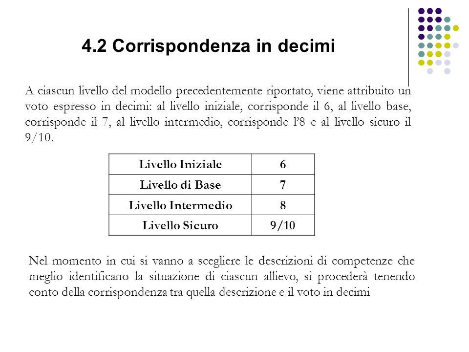 4.2 Corrispondenza in decimi A ciascun livello del modello precedentemente riportato, viene attribuito un voto espresso in decimi: al livello iniziale, corrisponde il 6, al livello base, corrisponde il 7, al livello intermedio, corrisponde l'8 e al livello sicuro il 9/10.