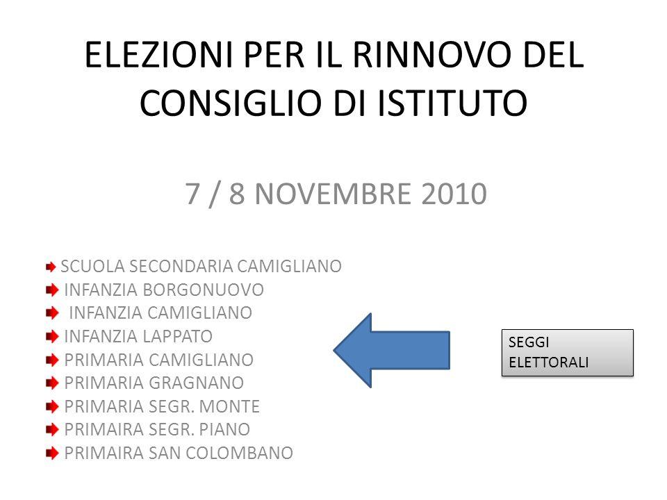 ELEZIONI PER IL RINNOVO DEL CONSIGLIO DI ISTITUTO 7 / 8 NOVEMBRE 2010 SCUOLA SECONDARIA CAMIGLIANO INFANZIA BORGONUOVO INFANZIA CAMIGLIANO INFANZIA LA