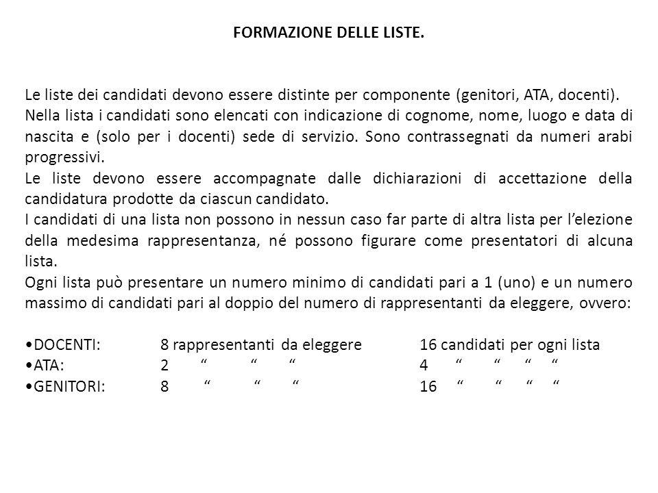 FORMAZIONE DELLE LISTE. Le liste dei candidati devono essere distinte per componente (genitori, ATA, docenti). Nella lista i candidati sono elencati c