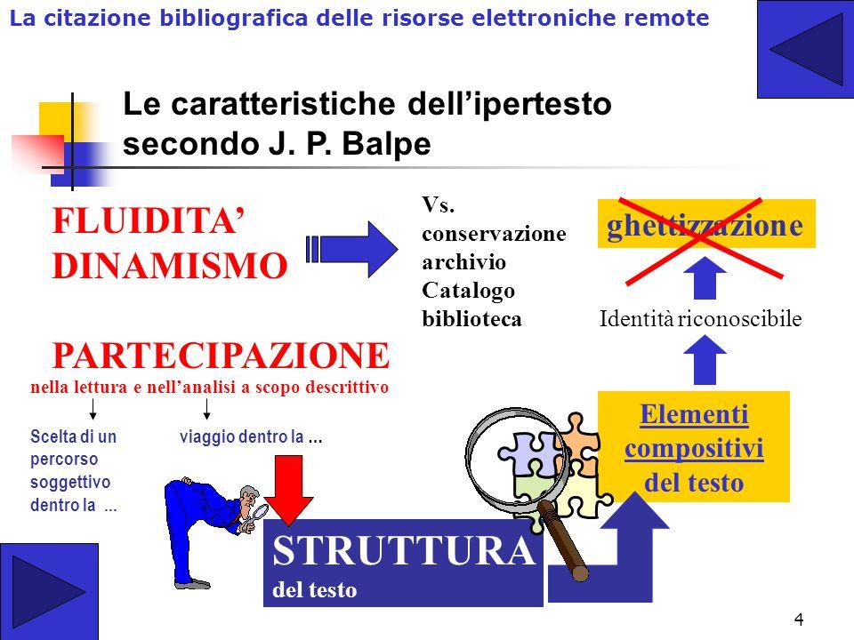 4 FLUIDITA' DINAMISMO STRUTTURA del testo Le caratteristiche dell'ipertesto secondo J.