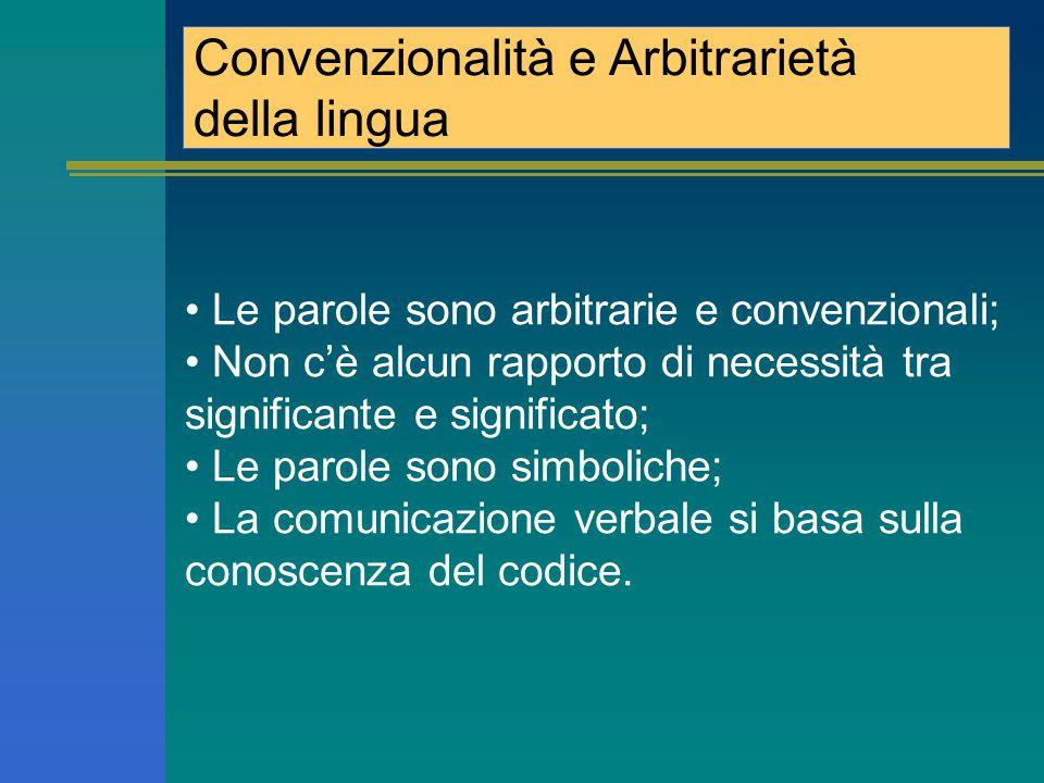 Signes Conventionelles et Signes Arbitraires Les paroles sont arbitraires et conventionelles ; Il n'y à pas aucun rapport du nécessité entre signifiant et signification ; Les paroles sont symboliques ; Dans la communication verbale la connaissance du code linguistique spécifique est necessaire.