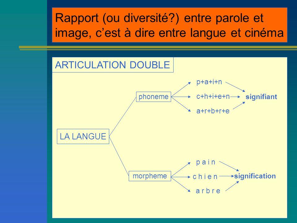 UNIVERSALITÀ  La parola è limitata alla cerchia di coloro che conoscono una lingua;.