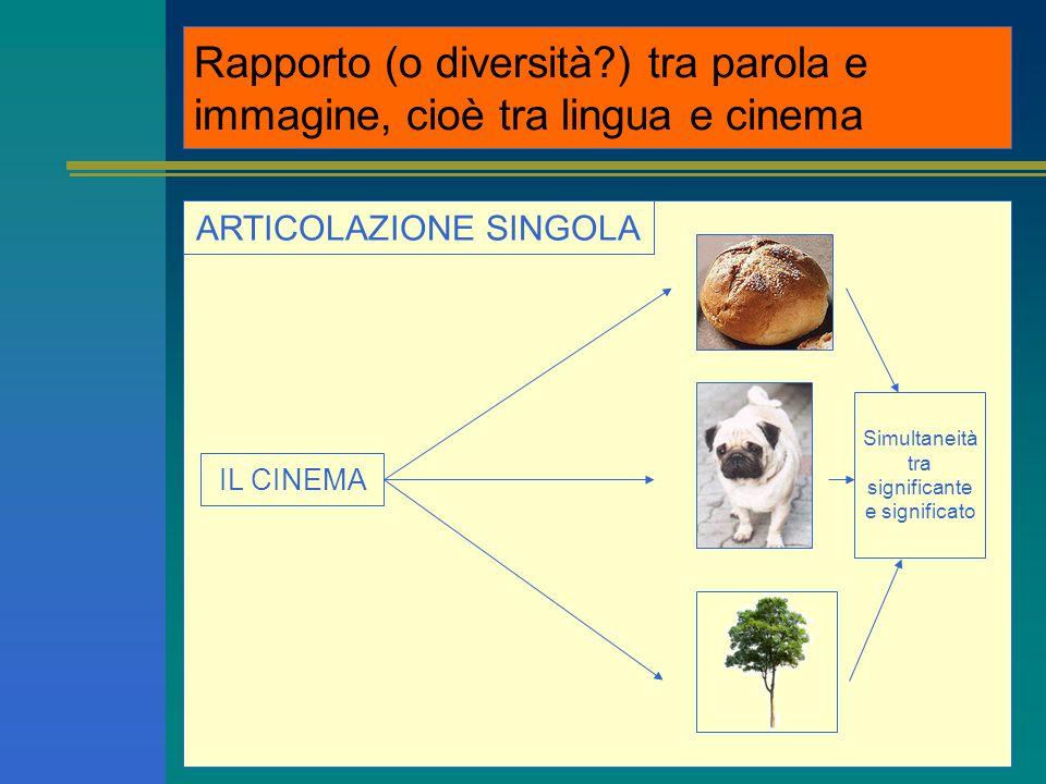 Rapporto (o diversità?) tra parola e immagine, cioè tra lingua e cinema ARTICOLAZIONE SINGOLA IL CINEMA Simultaneità tra significante e significato