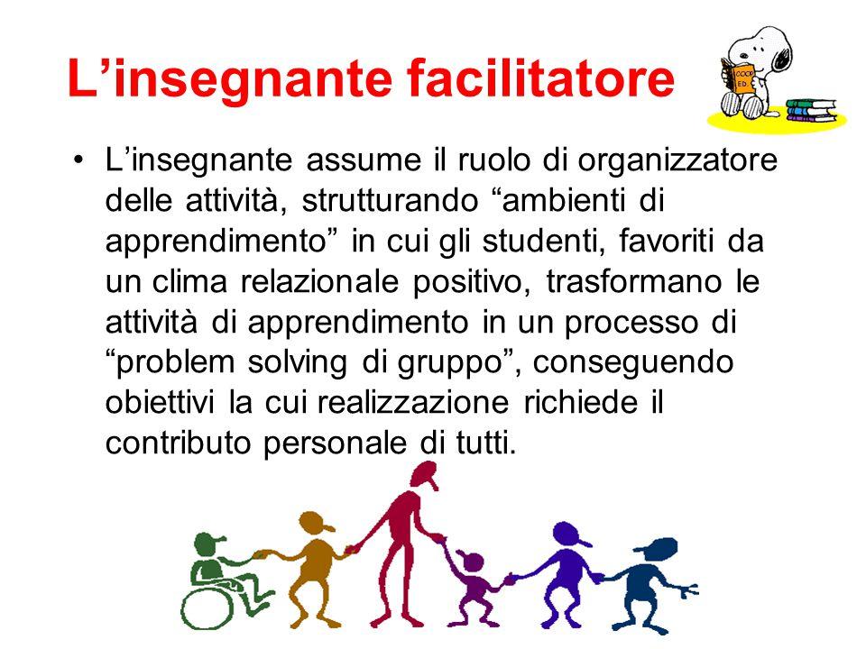 """L'insegnante facilitatore L'insegnante assume il ruolo di organizzatore delle attività, strutturando """"ambienti di apprendimento"""" in cui gli studenti,"""