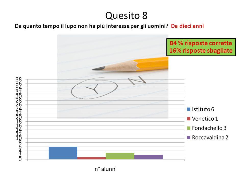 Quesito 8 Da quanto tempo il lupo non ha più interesse per gli uomini? Da dieci anni 84 % risposte corrette 16% risposte sbagliate