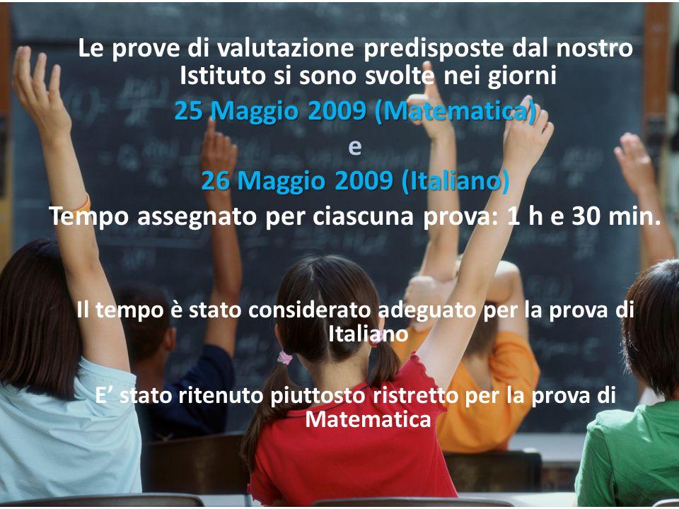 Le prove di valutazione predisposte dal nostro Istituto si sono svolte nei giorni 25 Maggio 2009 (Matematica) e 26 Maggio 2009 (Italiano 26 Maggio 2009 (Italiano) Tempo assegnato per ciascuna prova: 1 h e 30 min.