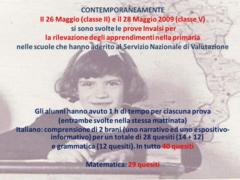 CONTEMPORANEAMENTE Il 26 Maggio (classe II) e il 28 Maggio 2009 (classe V) si sono svolte le prove Invalsi per la rilevazione degli apprendimenti nell