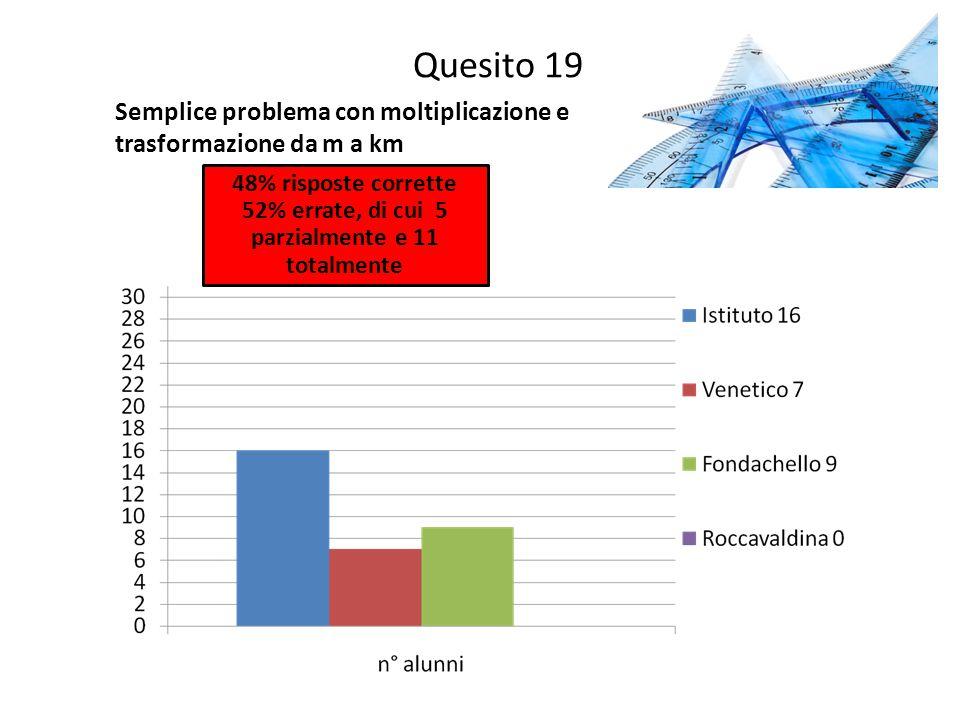 Quesito 19 Semplice problema con moltiplicazione e trasformazione da m a km 48% risposte corrette 52% errate, di cui 5 parzialmente e 11 totalmente