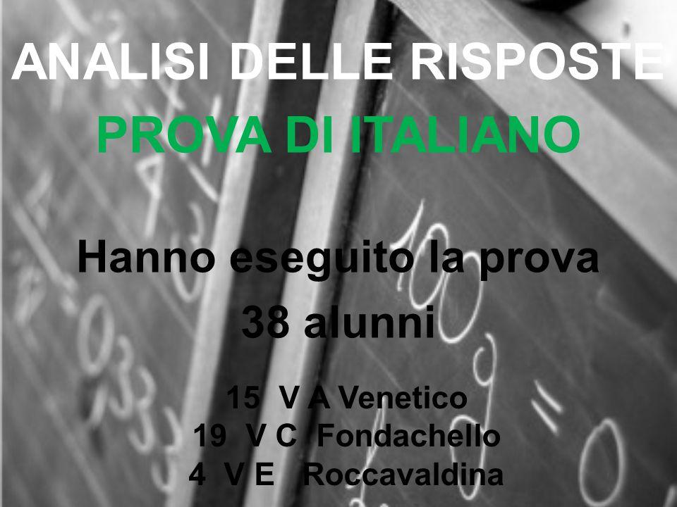 ANALISI DELLE RISPOSTE PROVA DI ITALIANO Hanno eseguito la prova 38 alunni 15 V A Venetico 19 V C Fondachello 4 V E Roccavaldina