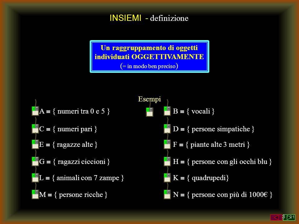 INSIEMI - definizione Un raggruppamento di oggetti Esempi A  { numeri tra 0 e 5 }B  { vocali } C  { numeri pari }D  { persone simpatiche } E  { r