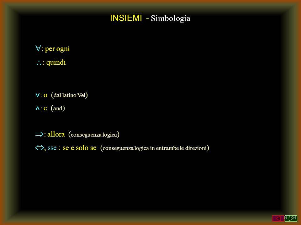 INSIEMI - Simbologia  : per ogni ˅ : o ( dal latino Vel ) ˄ : e ( and )  : quindi  : allora ( conseguenza logica ) , sse : se e solo se ( consegue