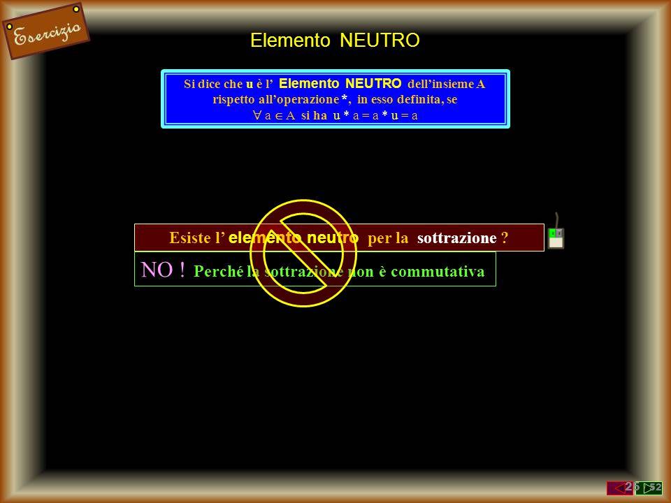 Elemento NEUTRO Esiste un numero che sommato con un QUALSIASI numero NON ne modifica il valore ? + ? 5 5 + 0 5 5 SI ! lo 0 Esiste un numero che moltip