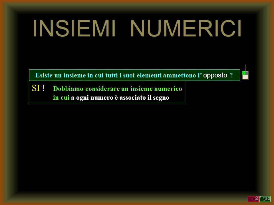 OPPOSTO L' OPPOSTO di un numero è il numero stesso cambiato di segno Opposto di a = -a In N esiste l' opposto ? NO ! Perché N è l'insieme degli interi
