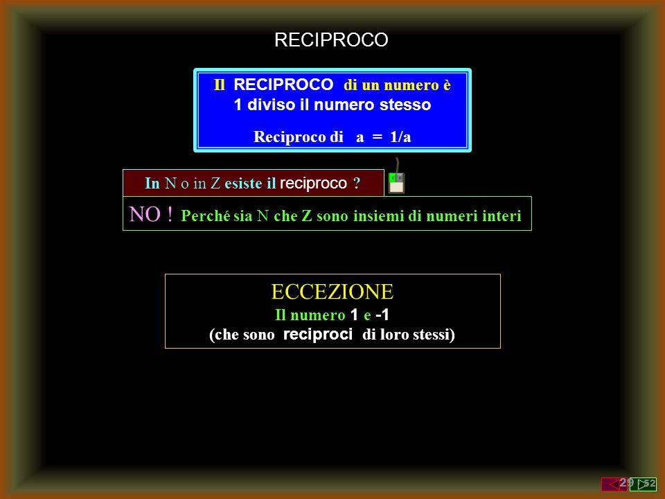 Numeri Relativi Numeri Interi con il segno ± 0+1± 3± 4± 5± 6± 7 ±10± 111± 21± 37± 14± 58± 602 ± 7047 -182997 ± 9999997 ± 102357± 98732149997 Z N 28 /