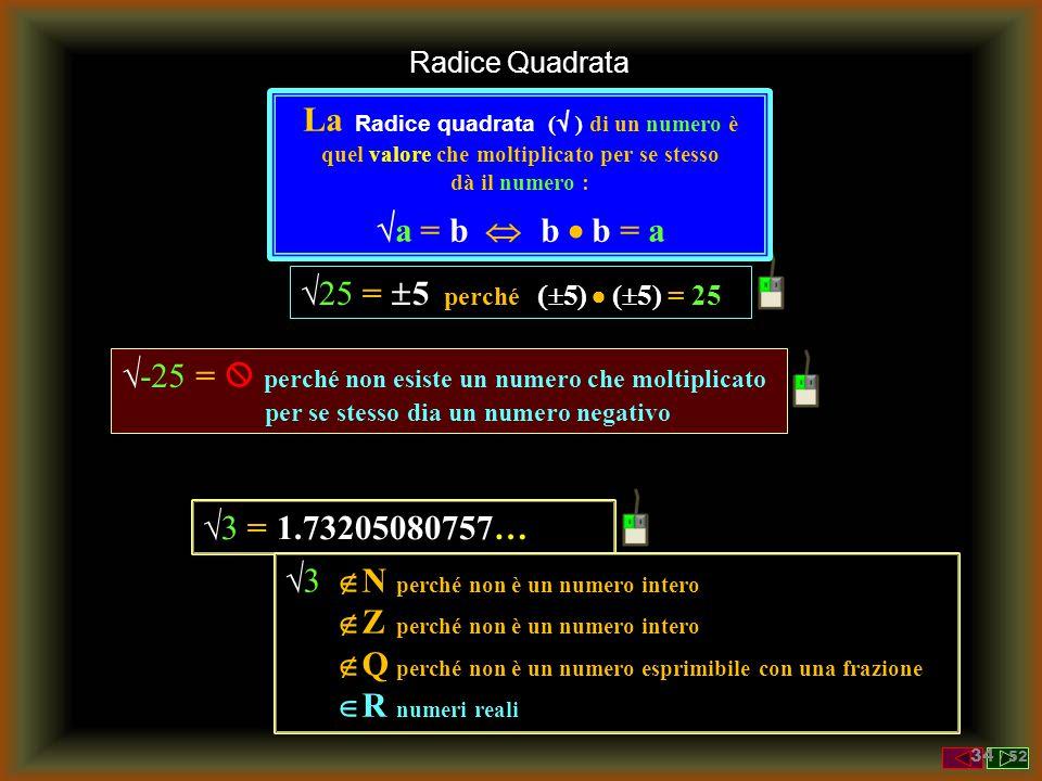 Elemento INVERSO Si dice che i  A è INVERSO di a  A rispetto all' operazione *, se il risultato dell'operazione a * b è l'elemento neutro i * a = a