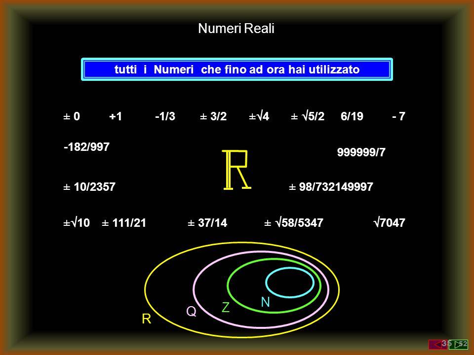 Radice Quadrata  -25 =  perché non esiste un numero che moltiplicato per se stesso dia un numero negativo La Radice quadrata (  ) di un numero è qu