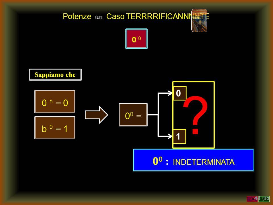 Potenze con ESPONENTE 0 La regola può anche essere utilizzata al contrario : 4 8 = 4 2+6 = 4 2  4 6 b n  b m = b n + m Possiamo scrivere : 64 = 4 3