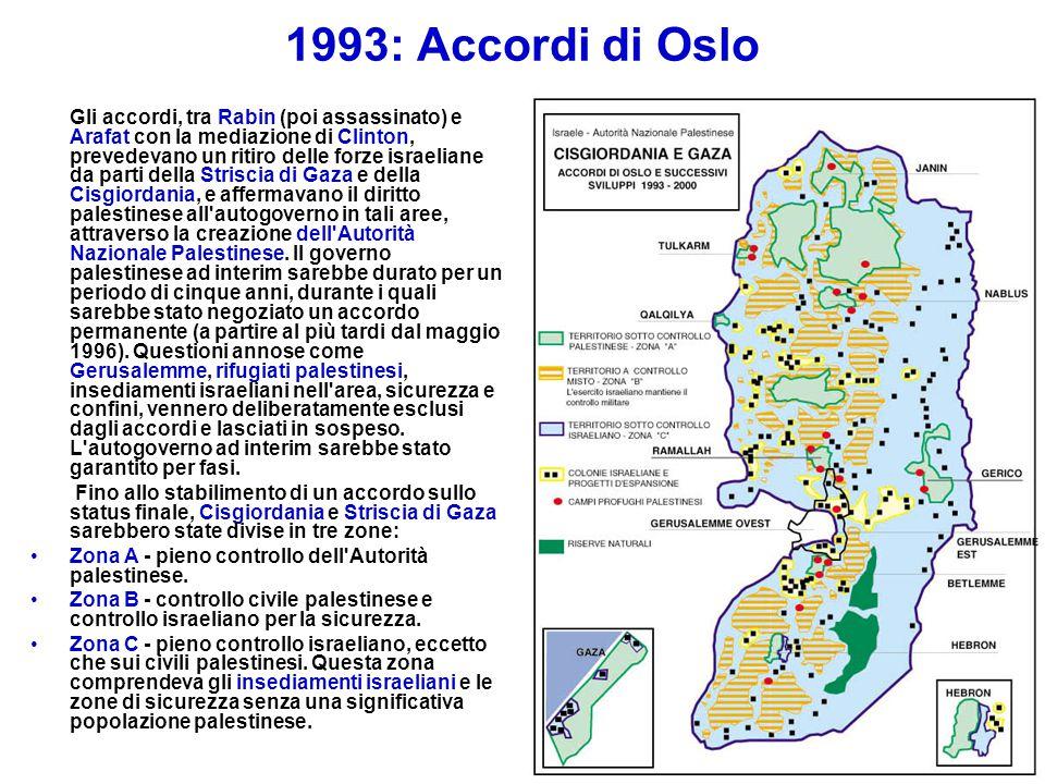 1993: Accordi di Oslo Gli accordi, tra Rabin (poi assassinato) e Arafat con la mediazione di Clinton, prevedevano un ritiro delle forze israeliane da