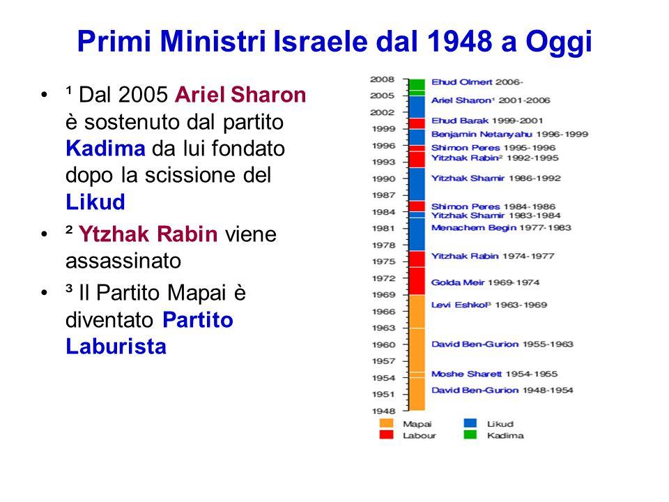 Primi Ministri Israele dal 1948 a Oggi ¹ Dal 2005 Ariel Sharon è sostenuto dal partito Kadima da lui fondato dopo la scissione del Likud ² Ytzhak Rabi