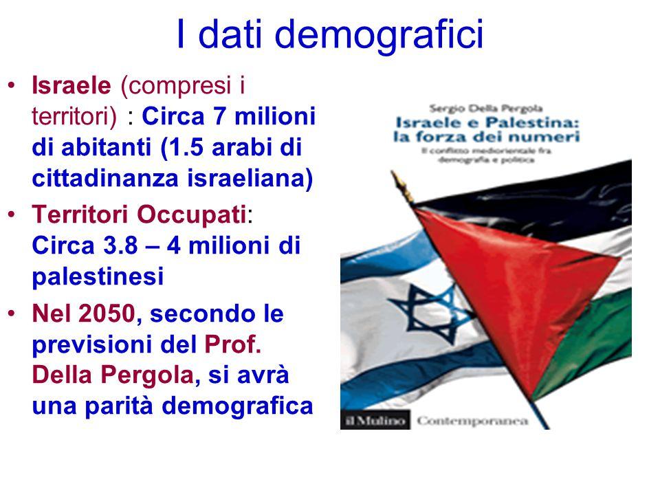 I dati demografici Israele (compresi i territori) : Circa 7 milioni di abitanti (1.5 arabi di cittadinanza israeliana) Territori Occupati: Circa 3.8 –