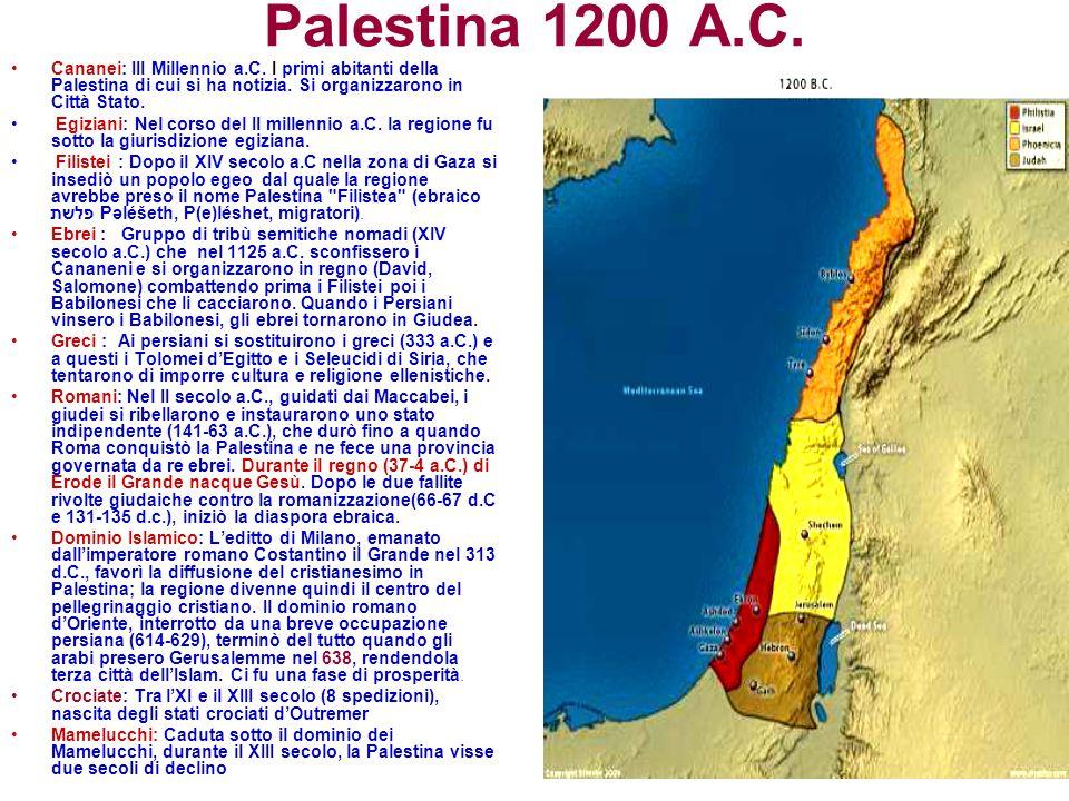 Palestina 1200 A.C. Cananei: III Millennio a.C. I primi abitanti della Palestina di cui si ha notizia. Si organizzarono in Città Stato. Egiziani: Nel